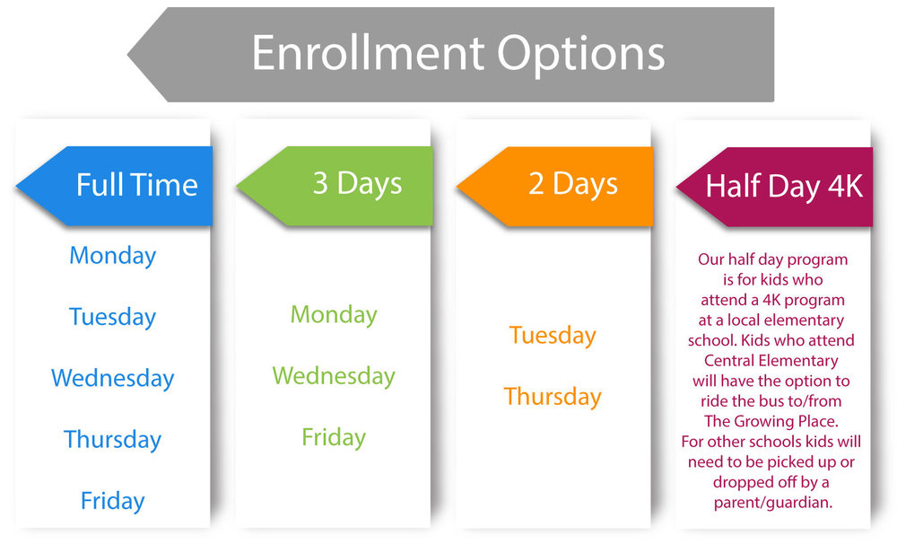 Enrollment Options.jpg