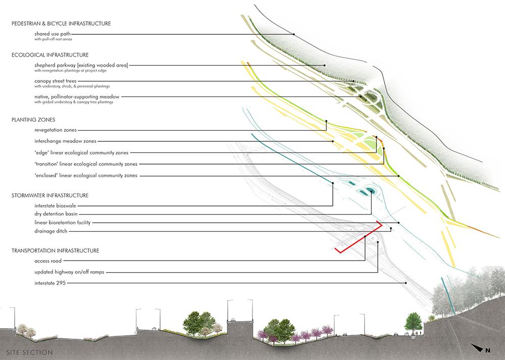 06-Access Road Ecotones-Site Components.jpg