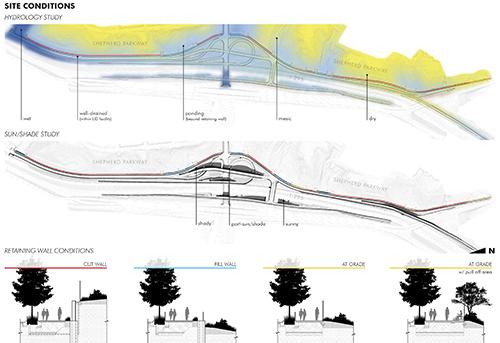 09-Access Road Ecotones-Site Analysis.jpg