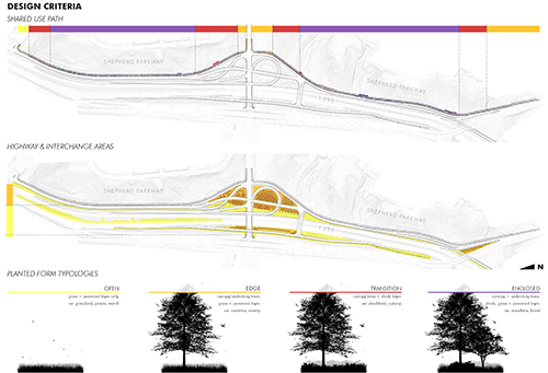 10-Access Road Ecotones-Site Analysis.jpg