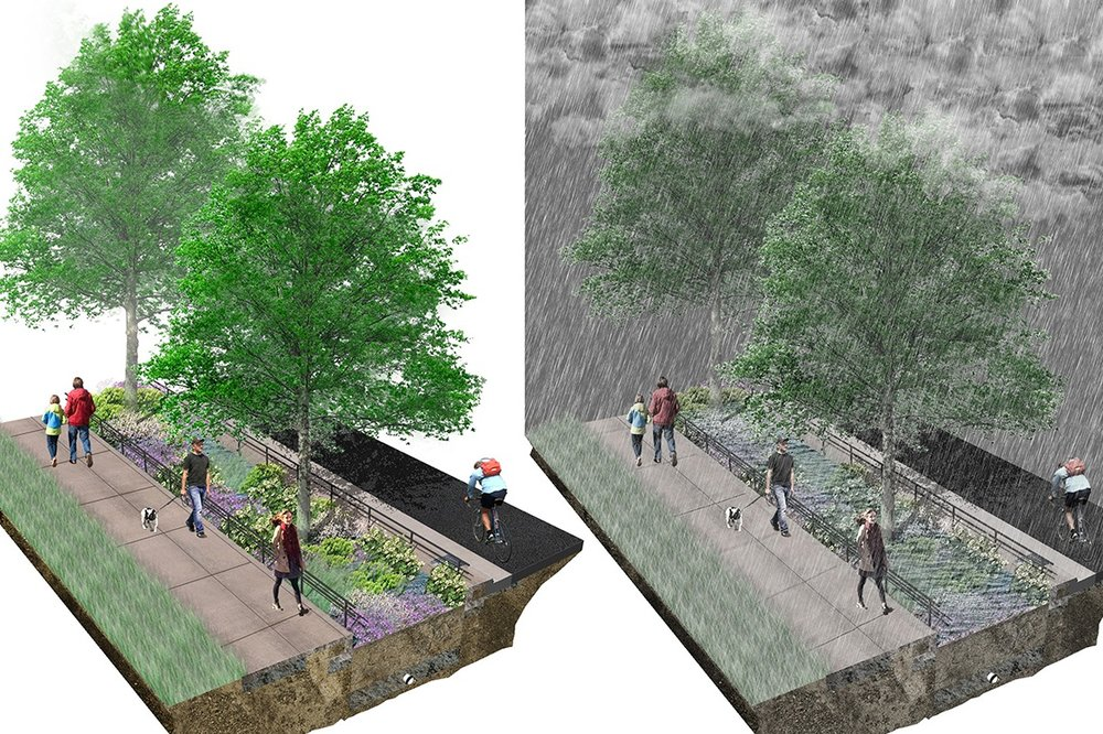 01-LeDroit+Park+Green+Infrastructure+Project-Bioretention+rendering.jpg