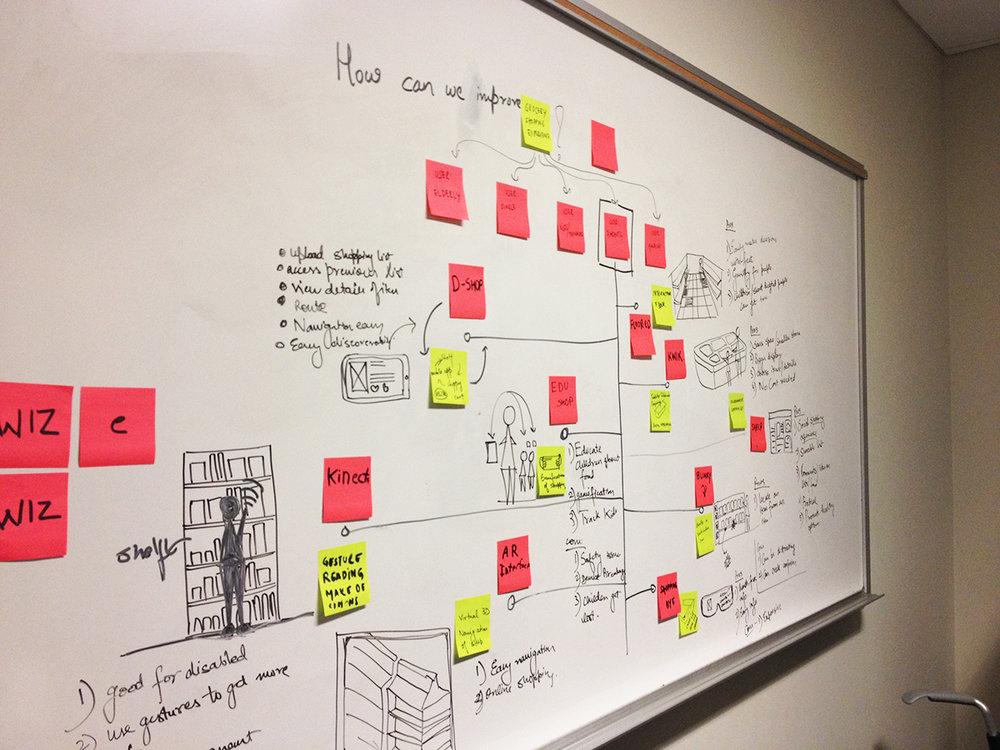 piknik-brainstorming.jpg