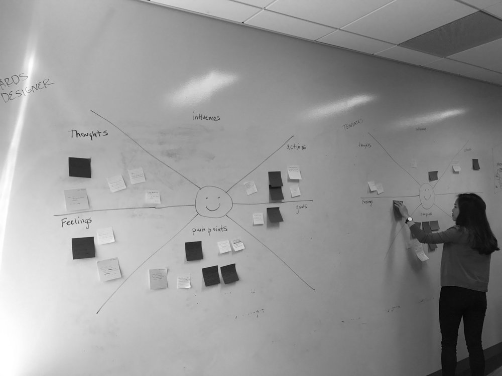 Empathy map session with internal users and stakeholders