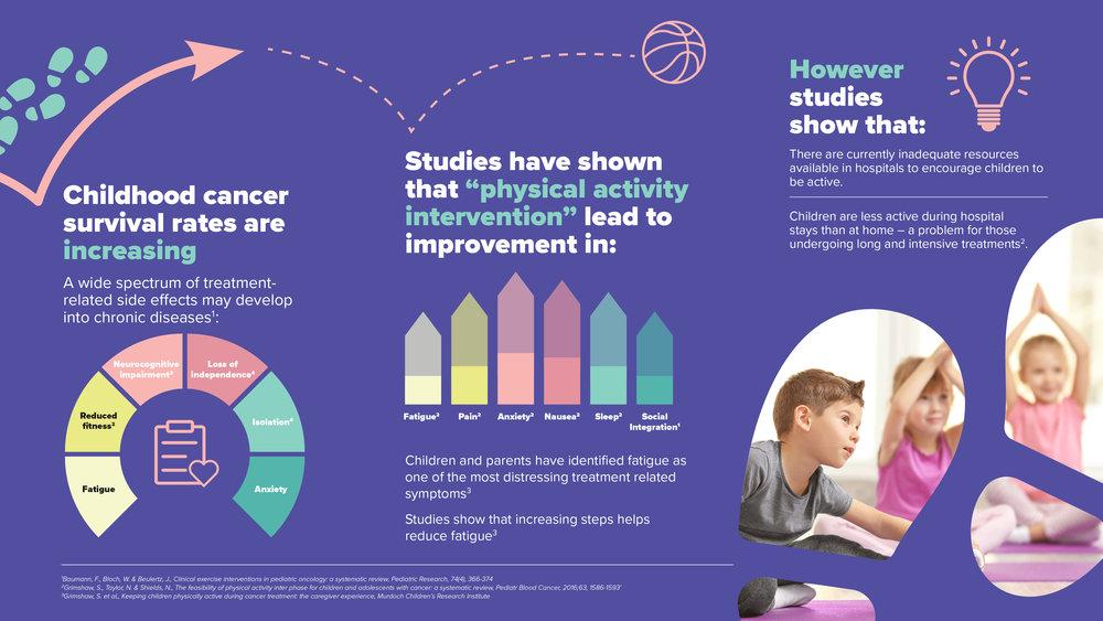 LBS Infographic.jpg