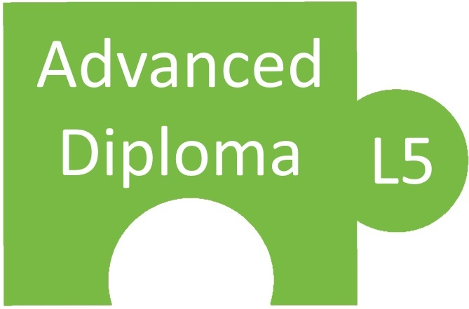 Level 5 Advanced Diploma    L5M1 Managing Teams and Individuals    L5M2 Managing Supply Chain Risk    L5M3 Managing Contractual Risk    L5M4 Advanced Contract and Financial Management    L5M5 Managing Ethical Procurement and Supply    L5M6 Category Management    L5M7 Achieving Competitive Advantage through the Supply Chain   L5M8 Project and Change Management   L5M9 Operations Management    L5M15 Advanced Negotiation