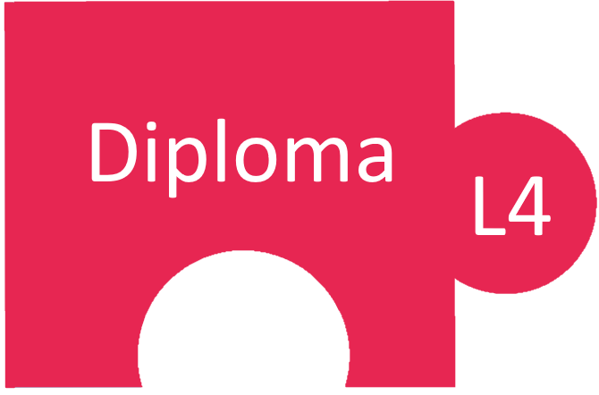 Level 4 Diploma Resources    L4M1 Scope and Influence of Procurement and Supply   L4M2 Defining Business Needs    L4M3 Commercial Contracting   L4M4 Ethical and Responsible Sourcing    L4M5 Commercial Negotiation    L4M6 Supplier Relationships    L4M7 Whole Life Asset Management    L4M8 Procurement and Supply in Practice