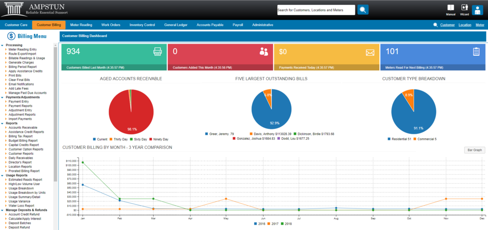 Demo Screen Shot - Billing Dashboard.PNG