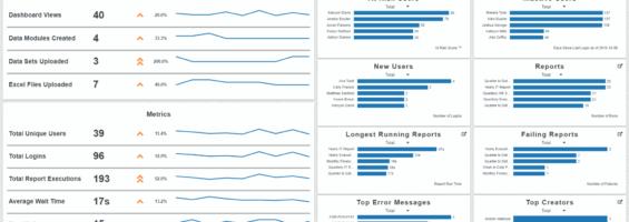 PMsquare-Thrive-Metrics-Dashboard-565x200.png