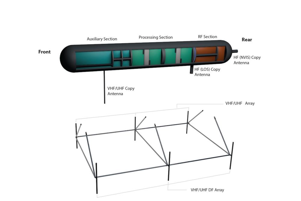 VStar MAC MiniPOD flyer v4 - 180414-2.png