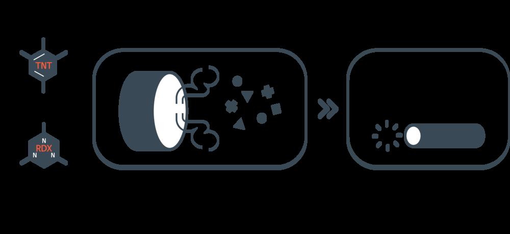 Developing a sensor