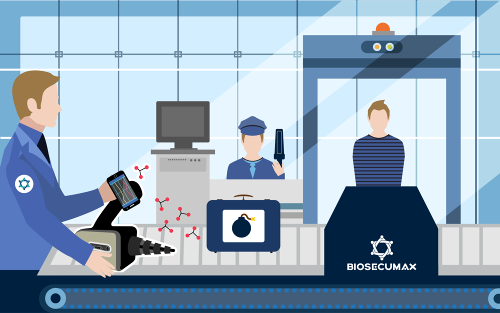 Detection illustration