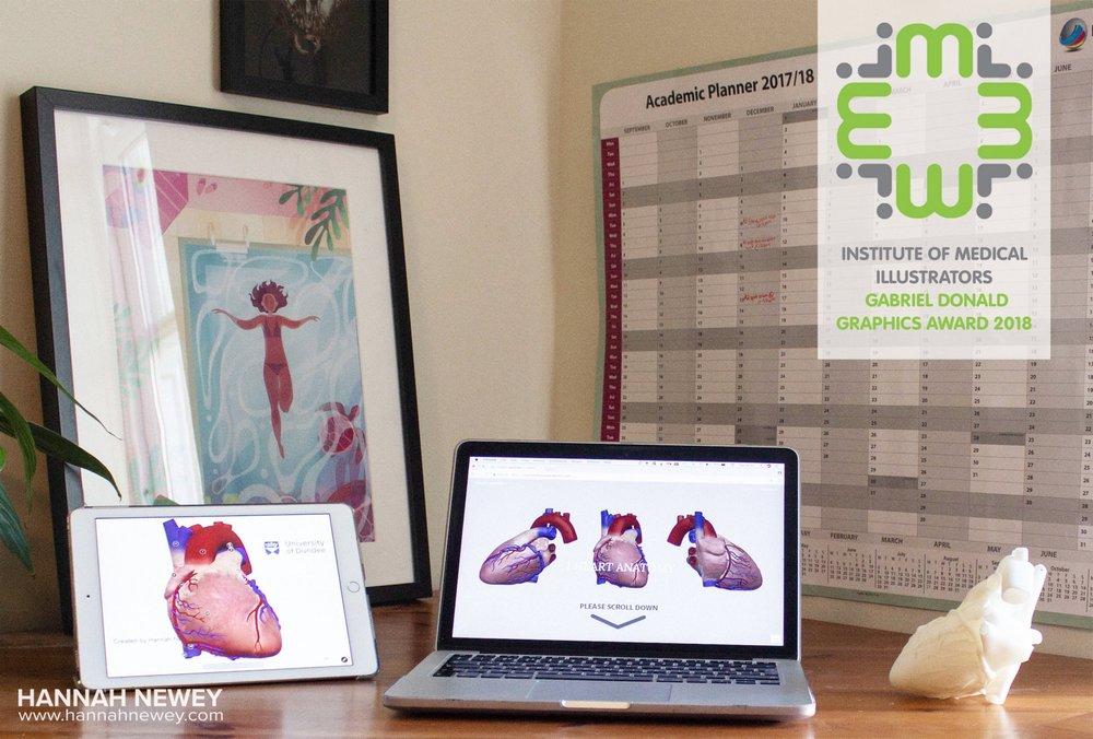I heart anatomy website resources_Hannah Newey