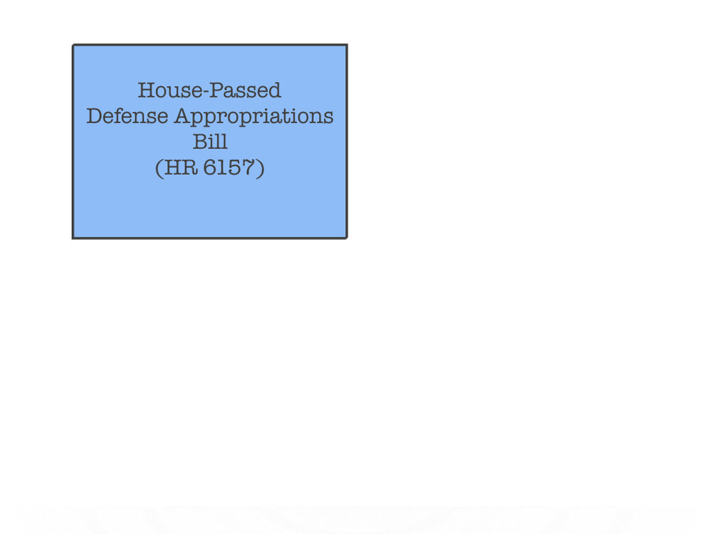 Senate begins debate on the House-passed defense appropriations bill
