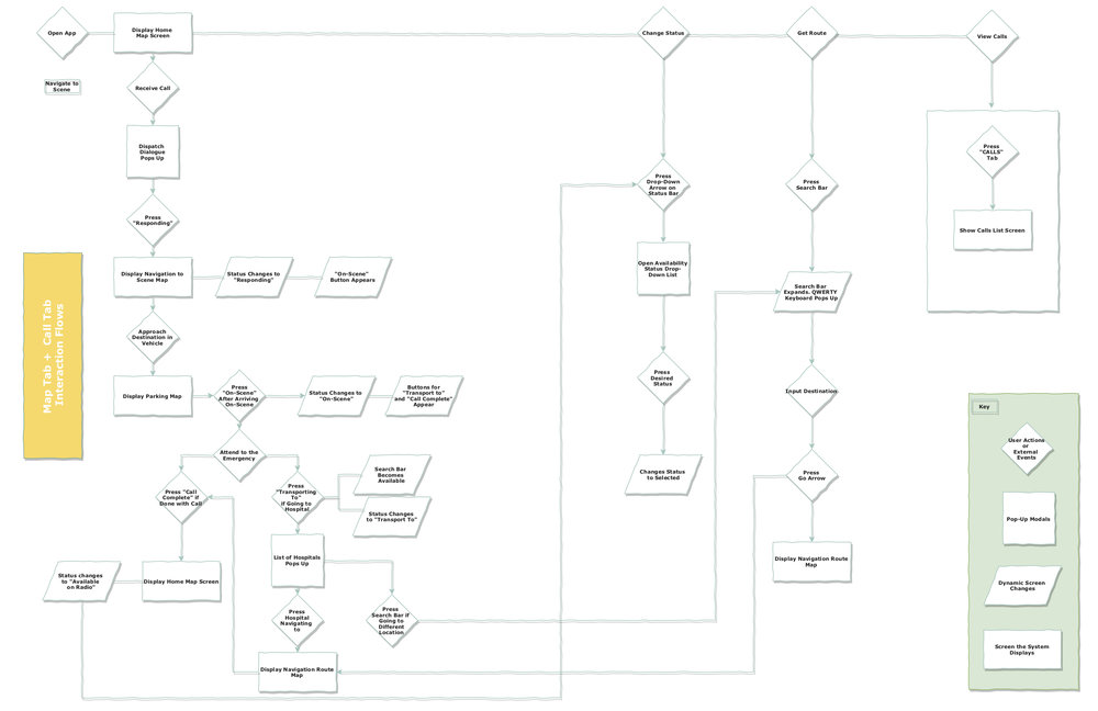 Map + Calls Flow.jpg