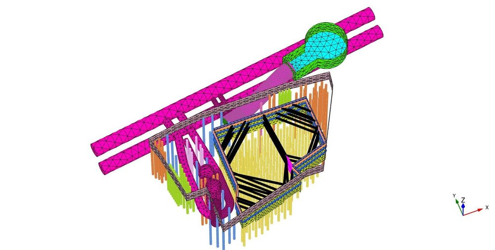 3D Finite element modelling