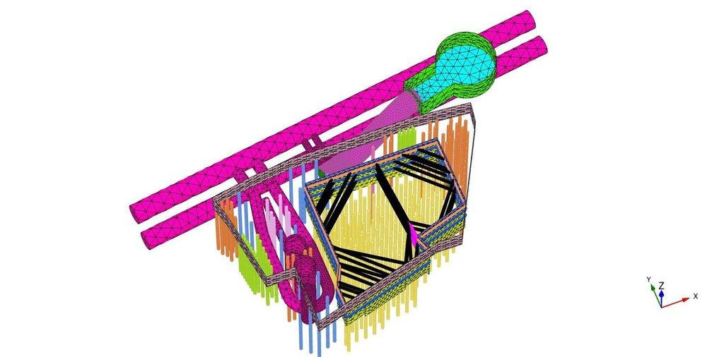 3D Finite element modelling