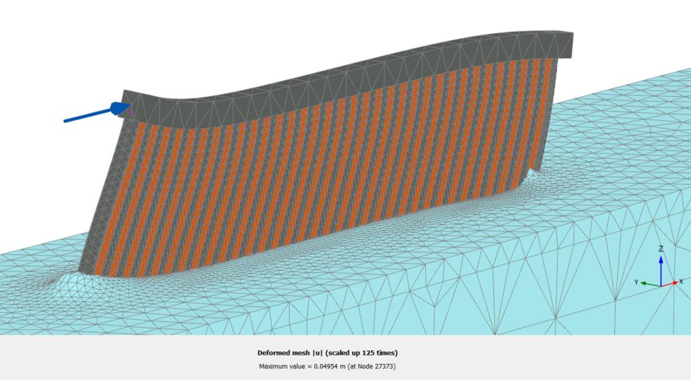 3D finite element analysis