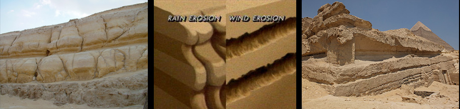 Left: Plate 7 from  Forgotten Civilization . The southern wall of the Sphinx Enclosure showing water (via rainfall) erosion. Center: Screen capture illustration from the documentary  The Mystery of the Sphinx showing rain versus wind erosion. Right: Plate 11 from  Origins of the Sphinx . Structures on the Giza Plateau dated by Egyptologists to Old Kingdon times showing only wind erosion.