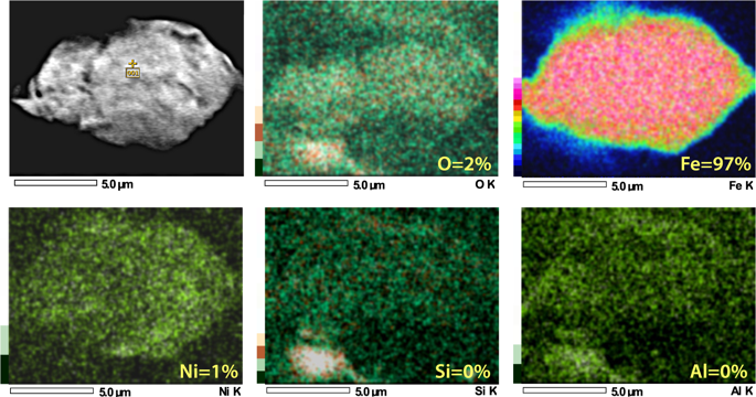 SEM-EDS elemental map of YDB magnetic grain. Upper left, SEM image of magnetic grain. SEM-EDS elemental map and separate spot analysis (yellow cross on upper left image) show that this highly reduced grain is composed of ~97% Fe, 2% O, and ~1% Ni, suggesting a possible extraterrestrial origin. Si and Al were undetectable in the grain itself but were detected in surface debris shown by the whiter-colored areas in the two lower right images. Elemental composition is provided in Supplementary Fig. S7 .