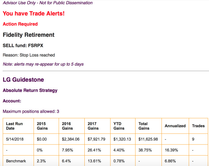A sample email of getting a trade alert notification from IDT Software.
