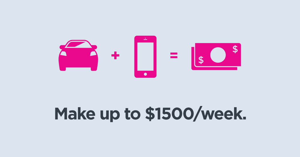 lyft responsive ad.png