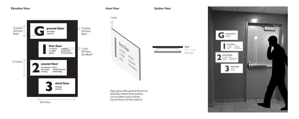 Stair Signage | Measurements | Construction Processes