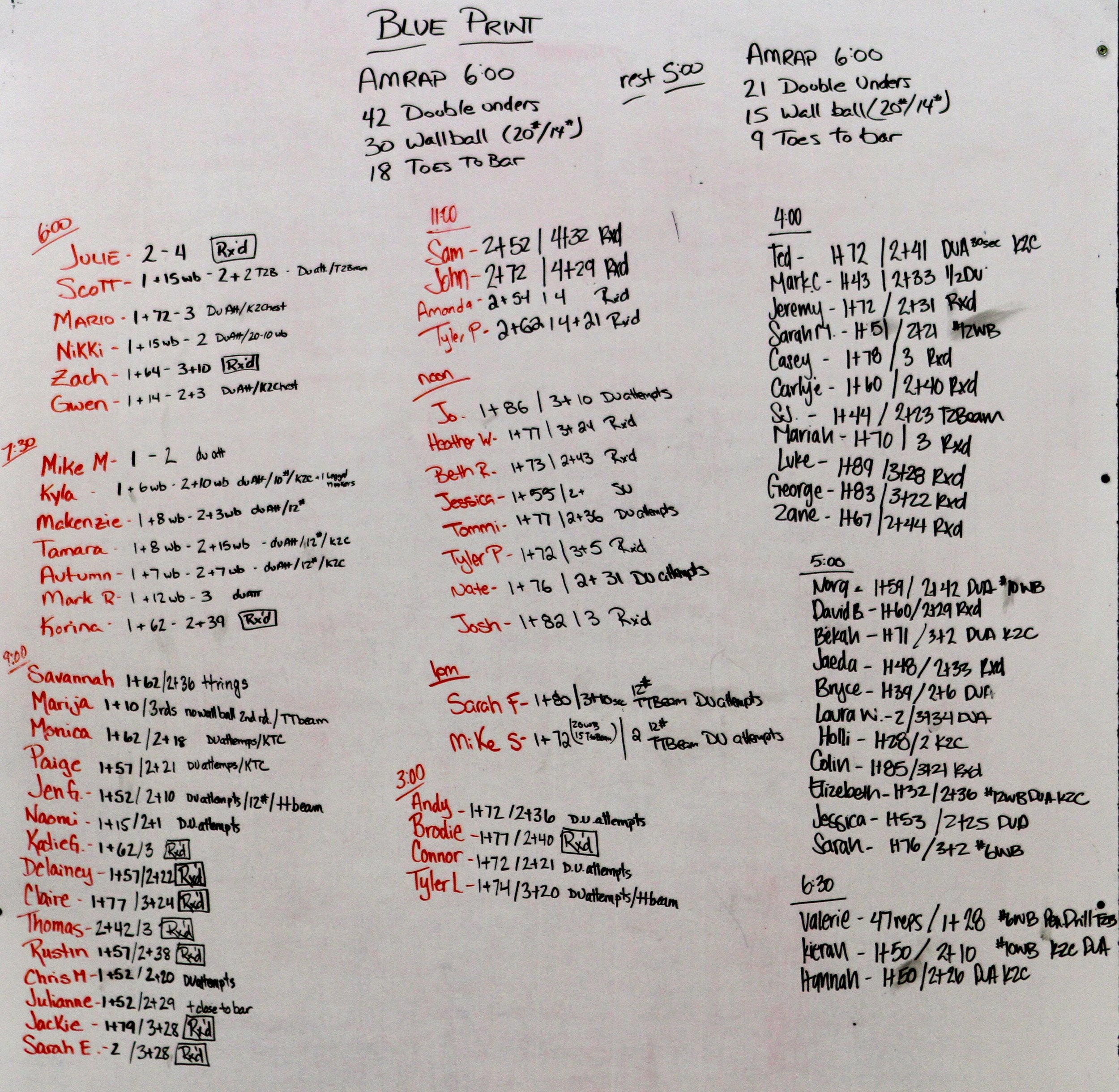 Crossfit wod blue print crossfit flagstaff blueprint part 1amrap 6 42 double unders 30 wallballs 2014 18 toes to bar rest 500 malvernweather Images