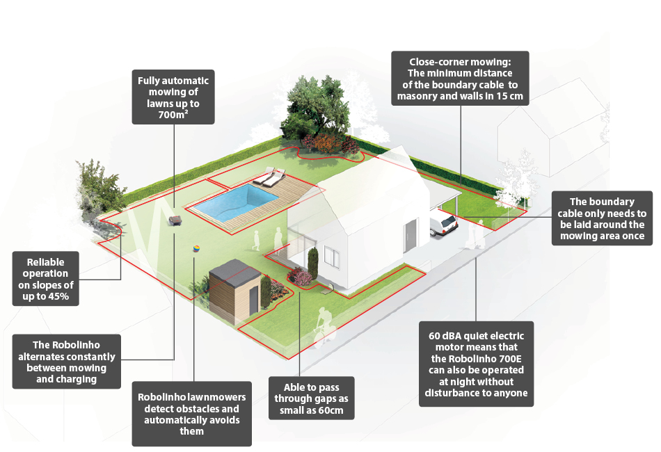 Robolihno_infographic.jpg