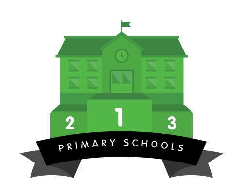 [FC]-Website_Category_School_Top-3_Primary.png