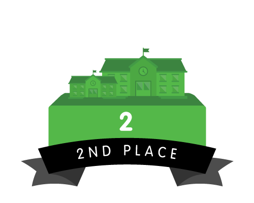 [FC]-Website_Category_School_National_Place_2nd.png