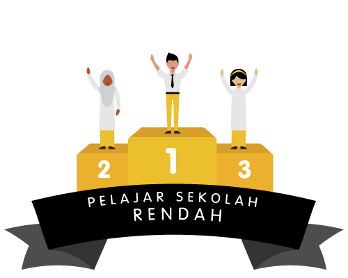 [FC]-Website_Prizes_Kategori-Pelajar_Daerah-Negeri_Top-3-Rendah.png