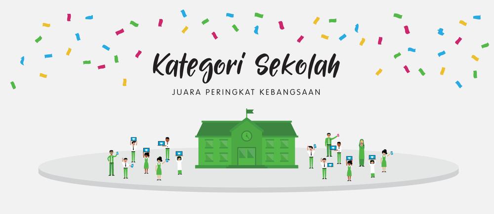 [FC]-Website_Prizes_Kategori-Sekolah_Kebangsaan.png