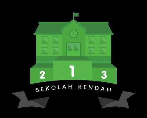 [FC]-Website_Prizes_Kategori-Sekolah_Daerah-Negeri_Top-3-Rendah.png