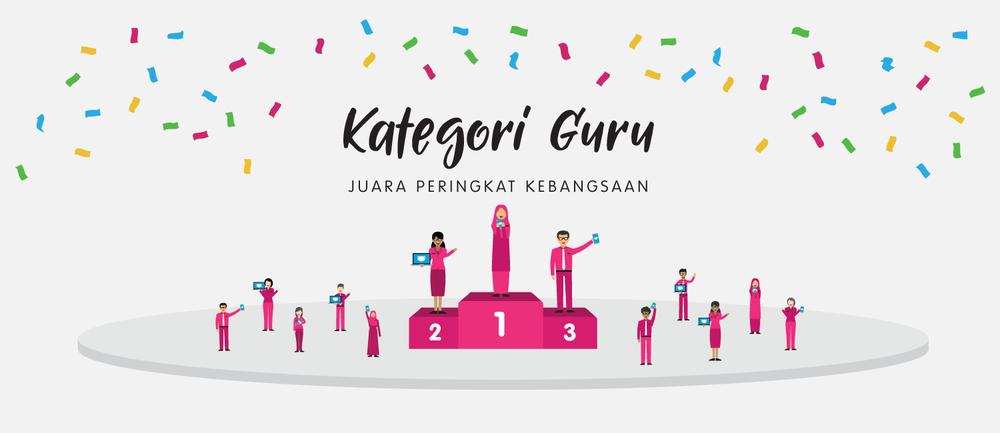 [FC]-Website_Prizes_Kategori-Guru_Kebangsaan.png