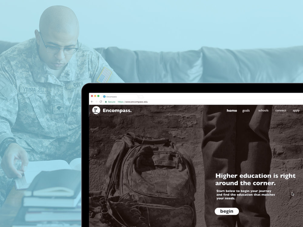Encompass EDU — Higher Education tool for Veterans   UX/UI, prototyping, visual design