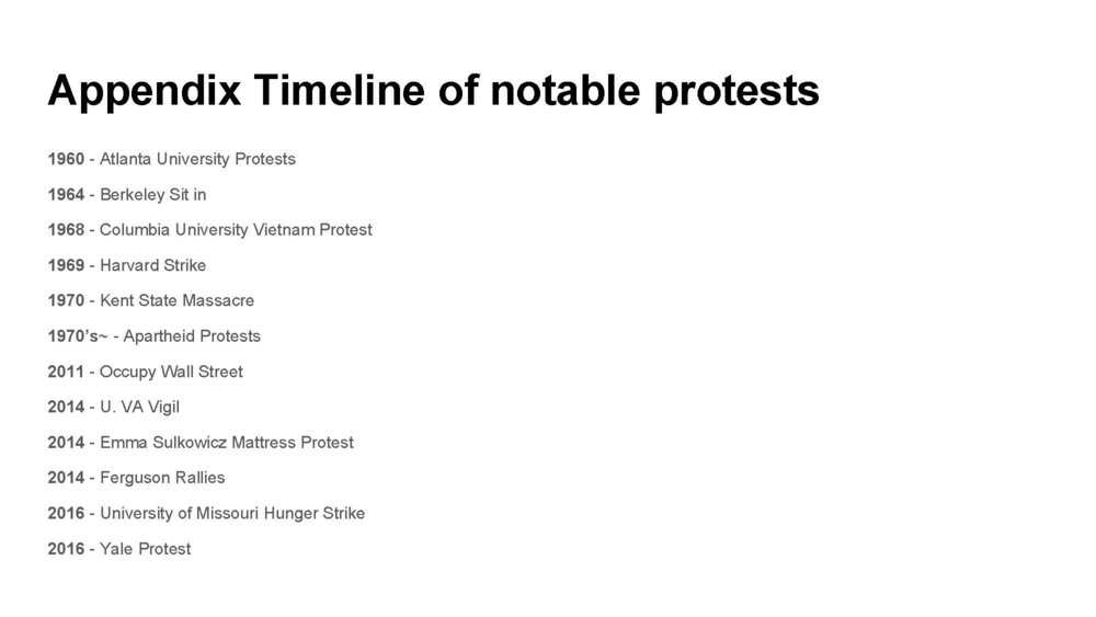 History of College Protest in the US_Page_12.jpg