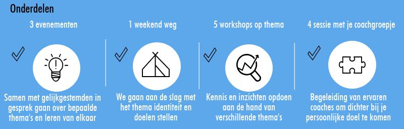 Klik snel naar de website van Talent Centraal!