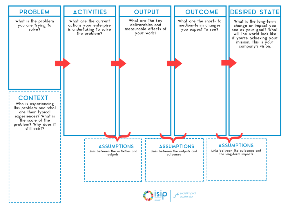 TOC template for the Social Impact Accelerator can be downloaded  here .