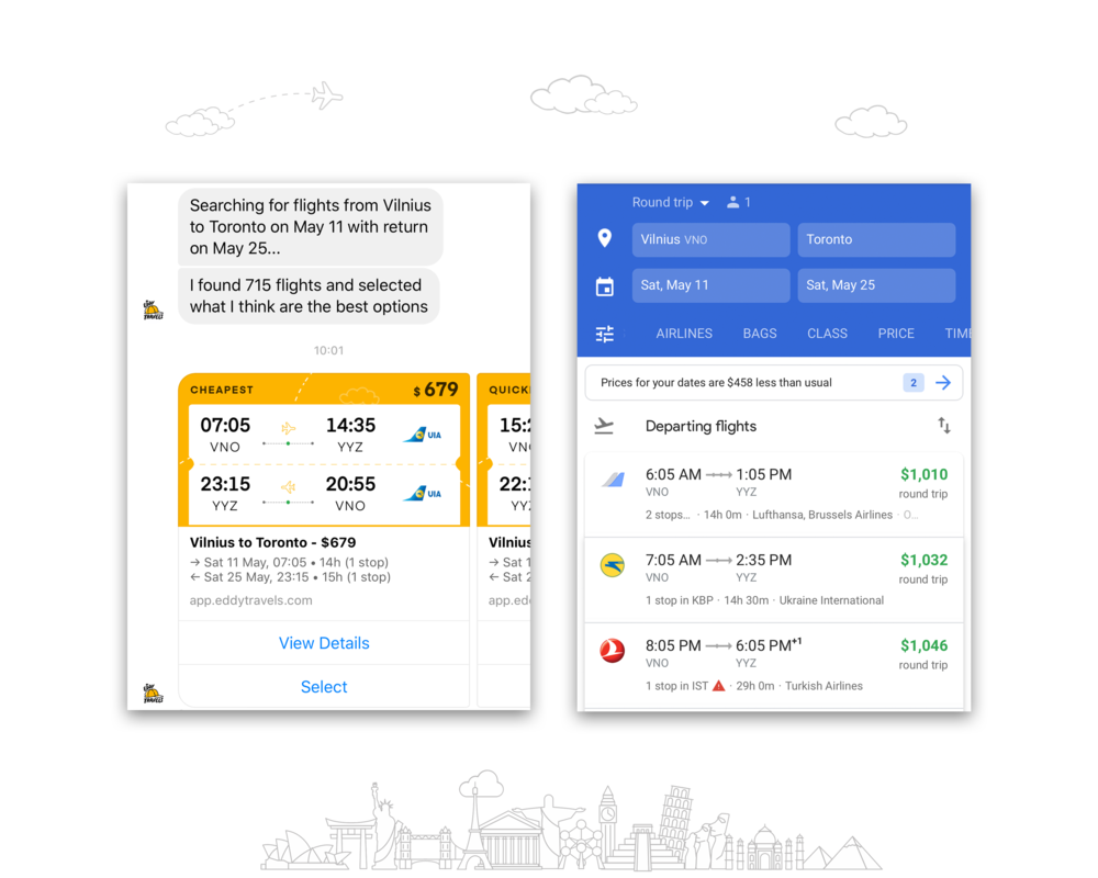 An example of Eddy Travels finding flight tickets that are $330 cheaper than on Google Flights 🔥