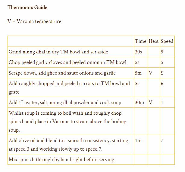 Thermomix Guide.JPG