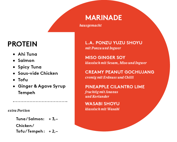 L.A.POKE_PROTEIN_MARINADE_04.png