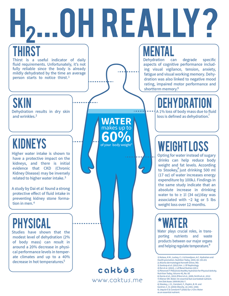 hydration2-768x994.png