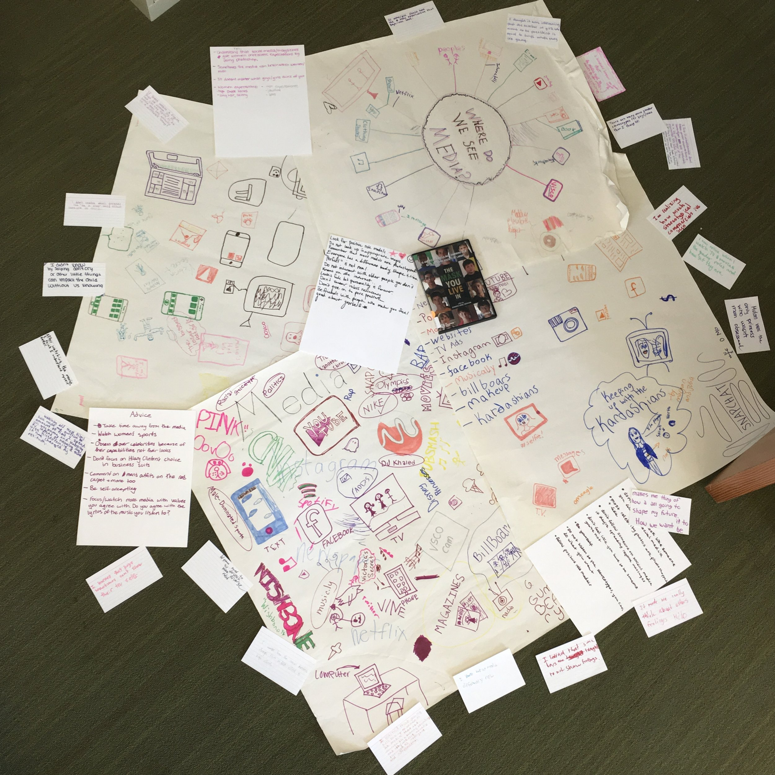 Students' ideas on media literacy