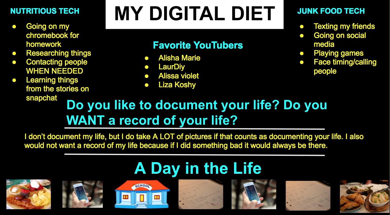 My Digital Diet 6