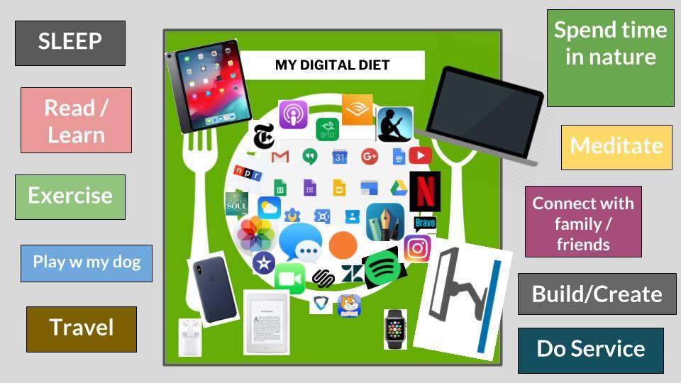 cw digital diet.jpg