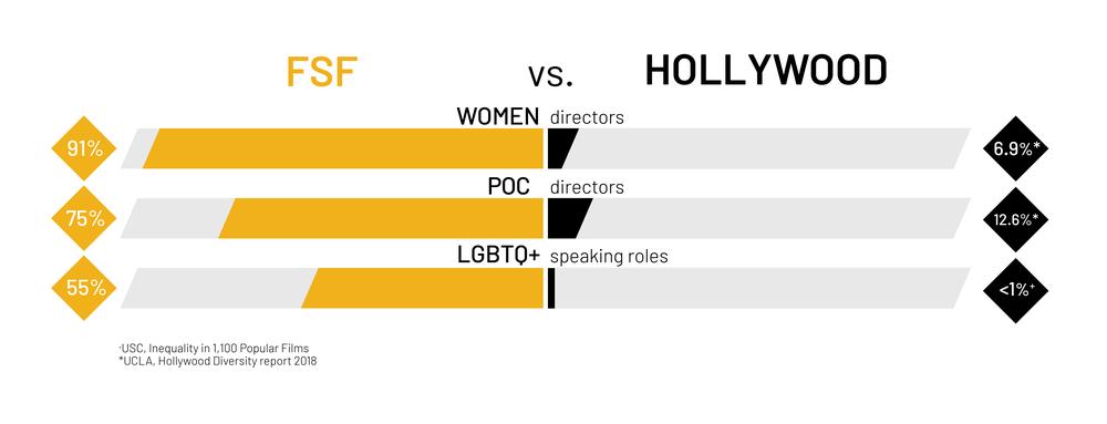 fsf vs hollywood web-10.png