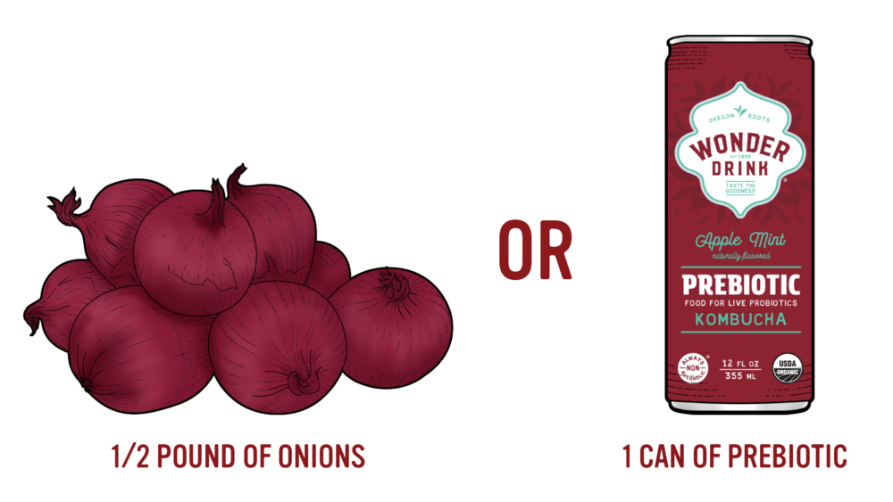 Onions or Can.png