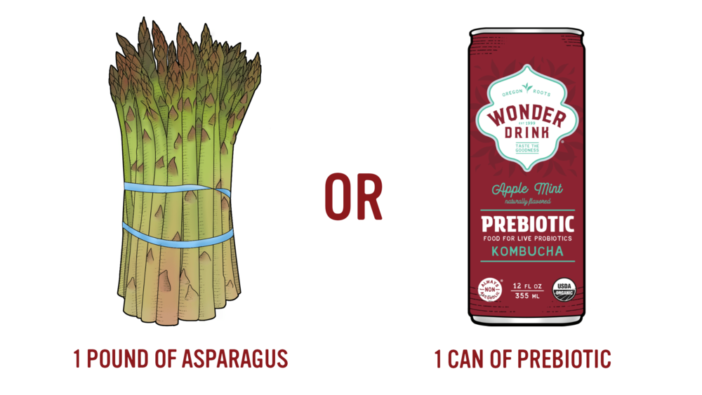 Asparagus or Can.png