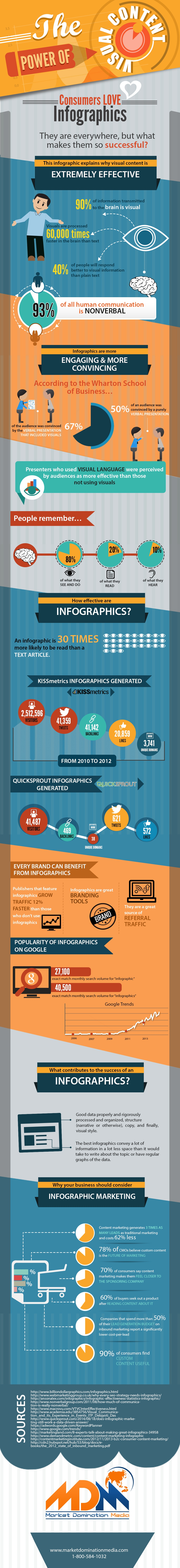 The-Power-of-Visual-Content-infographic.jpg
