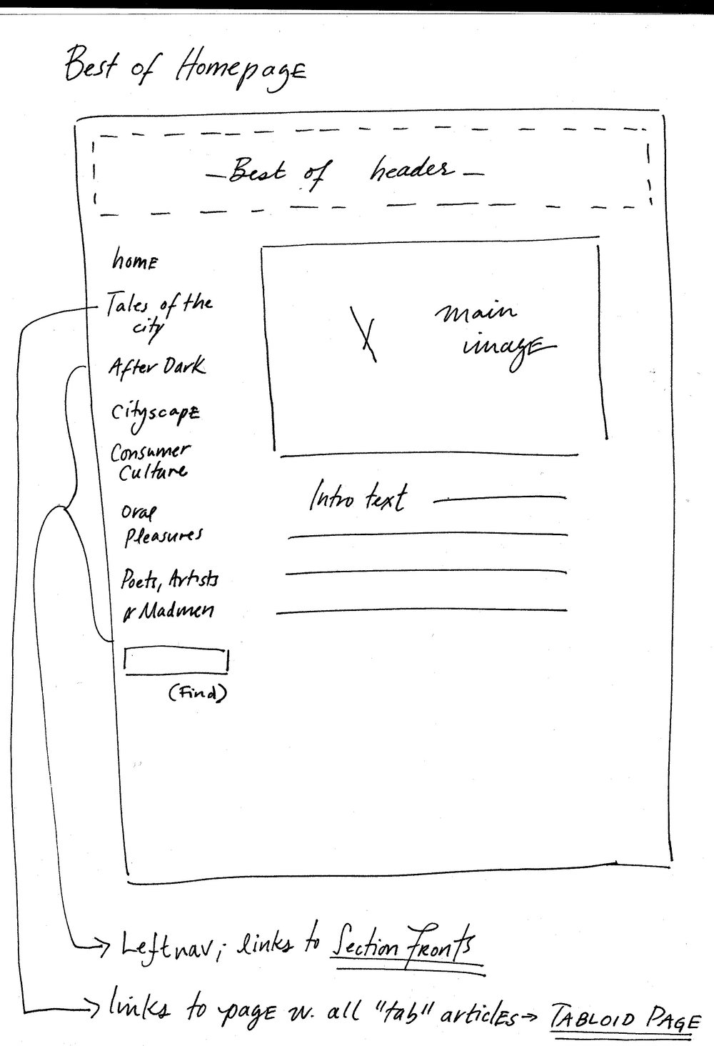 best-of-site-homepage-sketch-of-atlanta_42820137_o.jpg